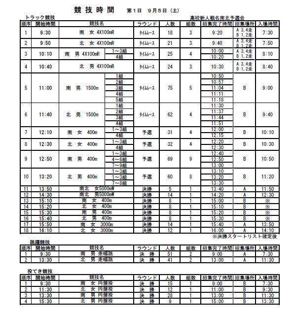 愛知 県 高校 陸上 2020