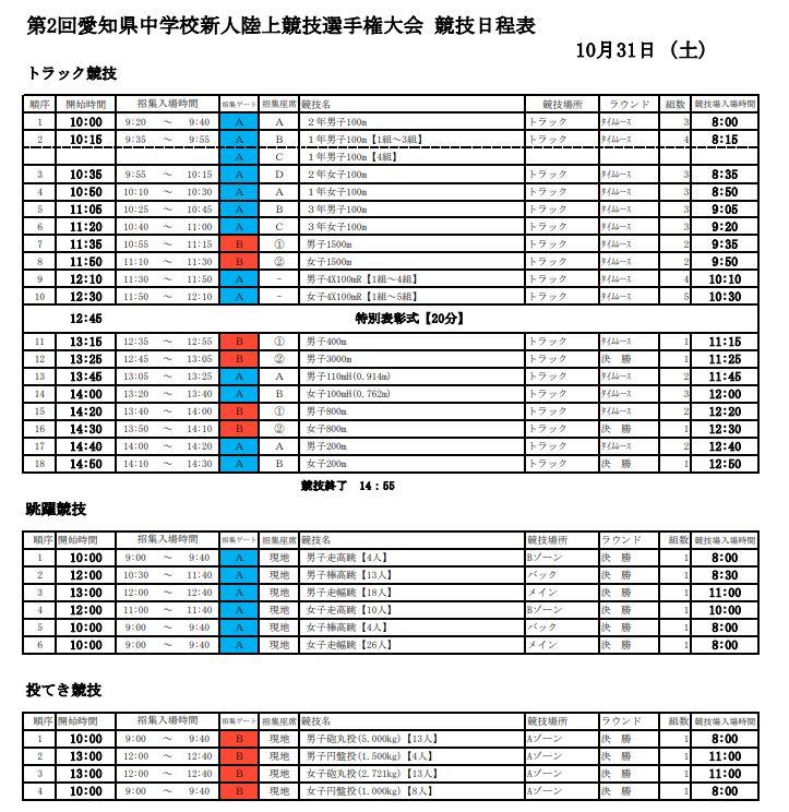 愛知県中学校新人陸上2020年 速報結果 | 陸上競技の大会速報結果|陸上 ...